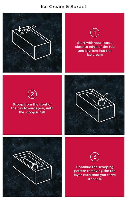 This image is of a how to scoop ice cream and sorbet